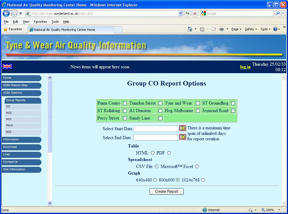 Envitech EnviWeb Group Report Dialog Box. The monitors you should check in order to include in the reports appear on this dialog box named after thier station, because they are all CO monitors.