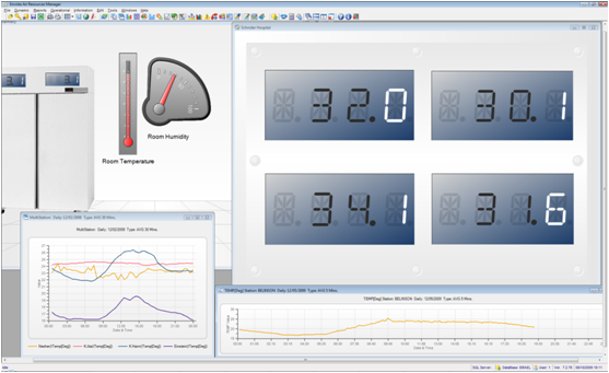 Envitech Europe Envista Refrigerators Temperature Monitoring