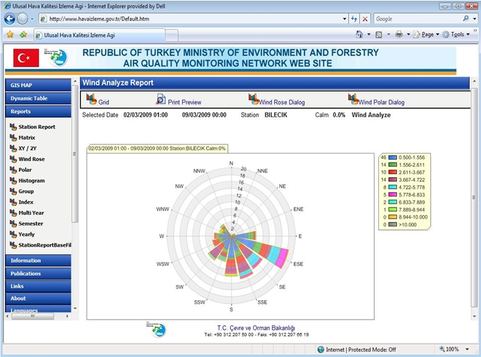 "Envitech EnvistaWeb - Example for Weekly Wind Rose Report. You can see the avialbel reports in this Turkish site on the left wing of the screen under the ""Reports"" menu."